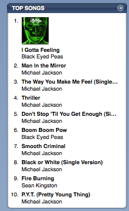Top Songs on iTunes - June 26, 2009